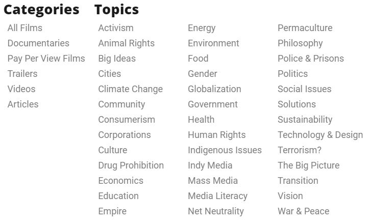40 social change topics and 5 categories