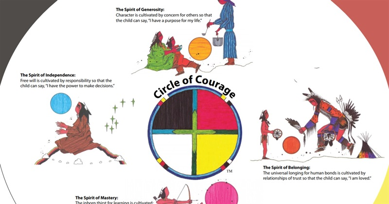 The Circle of Courage – Native American Model of Education