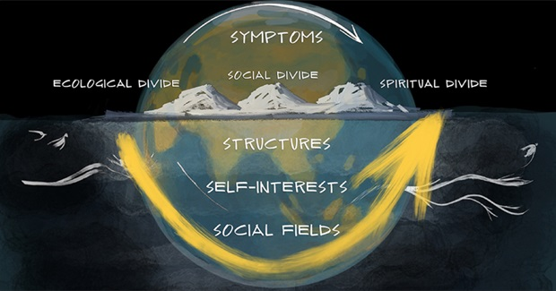 One Earth, Two Social Fields