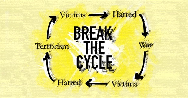 The Cycle of Terror