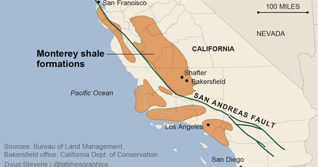 70% of US Shale Oil Reserves Disappear in Flash of Smoke