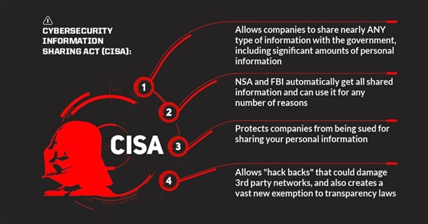 CISA Surveillance Law Has Passed, Here's What We Can Do