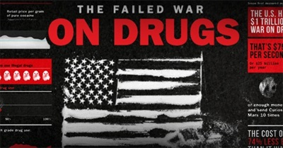 Infographic: The Failed War On Drugs